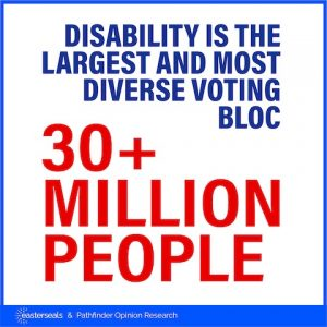 Disability is the largest and most diverse voting bloc. 30 + Million People.